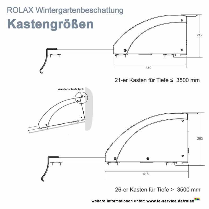 Bubendorff Wintergarten-Rollladen ROLAX® 4500x3500 - Bild: rolax-kastengroessen.jpg