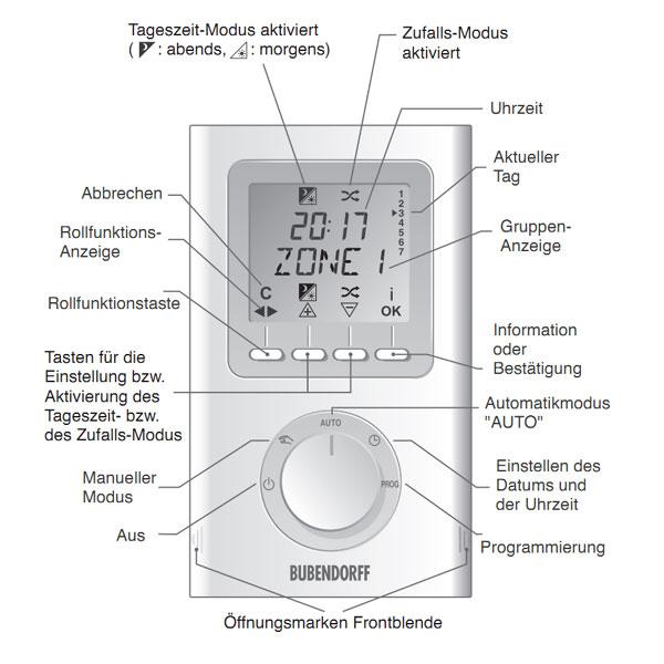 Zusatz-Bild 1  Funkzeitschaltuhr bis zu 30 Bubendorff-Rollladen in 4 Gruppen